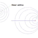 ¿Qué es el efecto Doppler?