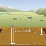 ¿Qué es el Gran Colisionador de Hadrones?