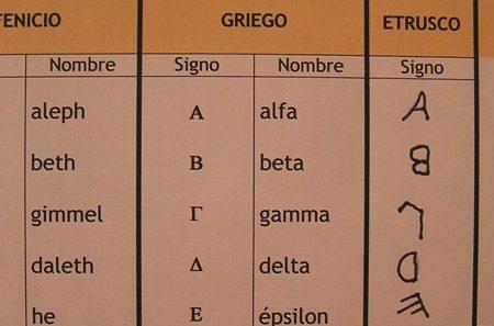 ¿Fue el fenicio el primer alfabeto?