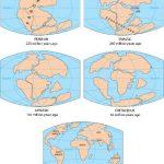 Qué es Pangea